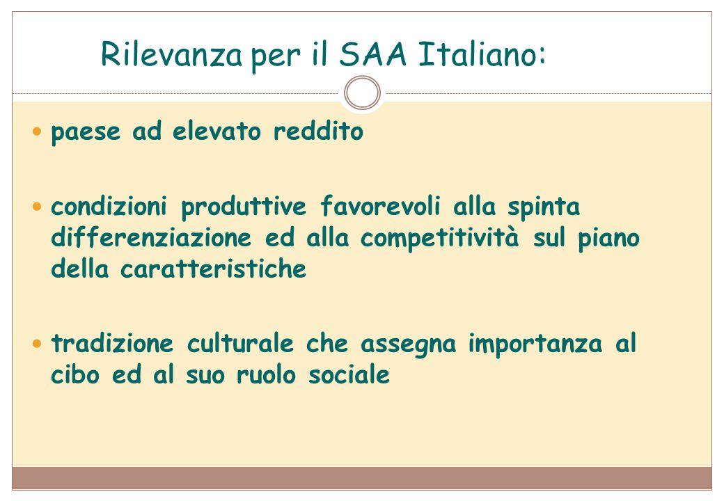 Rilevanza per il SAA Italiano: paese ad elevato reddito condizioni produttive favorevoli alla spinta differenziazione ed alla competitività sul piano