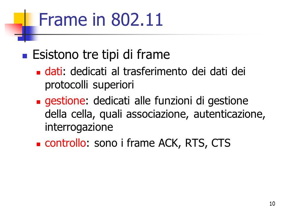 10 Frame in 802.11 Esistono tre tipi di frame dati: dedicati al trasferimento dei dati dei protocolli superiori gestione: dedicati alle funzioni di gestione della cella, quali associazione, autenticazione, interrogazione controllo: sono i frame ACK, RTS, CTS