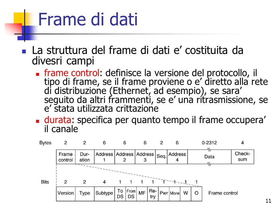 11 Frame di dati La struttura del frame di dati e' costituita da divesri campi frame control: definisce la versione del protocollo, il tipo di frame, se il frame proviene o e' diretto alla rete di distribuzione (Ethernet, ad esempio), se sara' seguito da altri frammenti, se e' una ritrasmissione, se e' stata utilizzata crittazione durata: specifica per quanto tempo il frame occupera' il canale