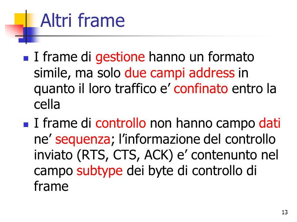 13 Altri frame I frame di gestione hanno un formato simile, ma solo due campi address in quanto il loro traffico e' confinato entro la cella I frame di controllo non hanno campo dati ne' sequenza; l'informazione del controllo inviato (RTS, CTS, ACK) e' contenunto nel campo subtype dei byte di controllo di frame