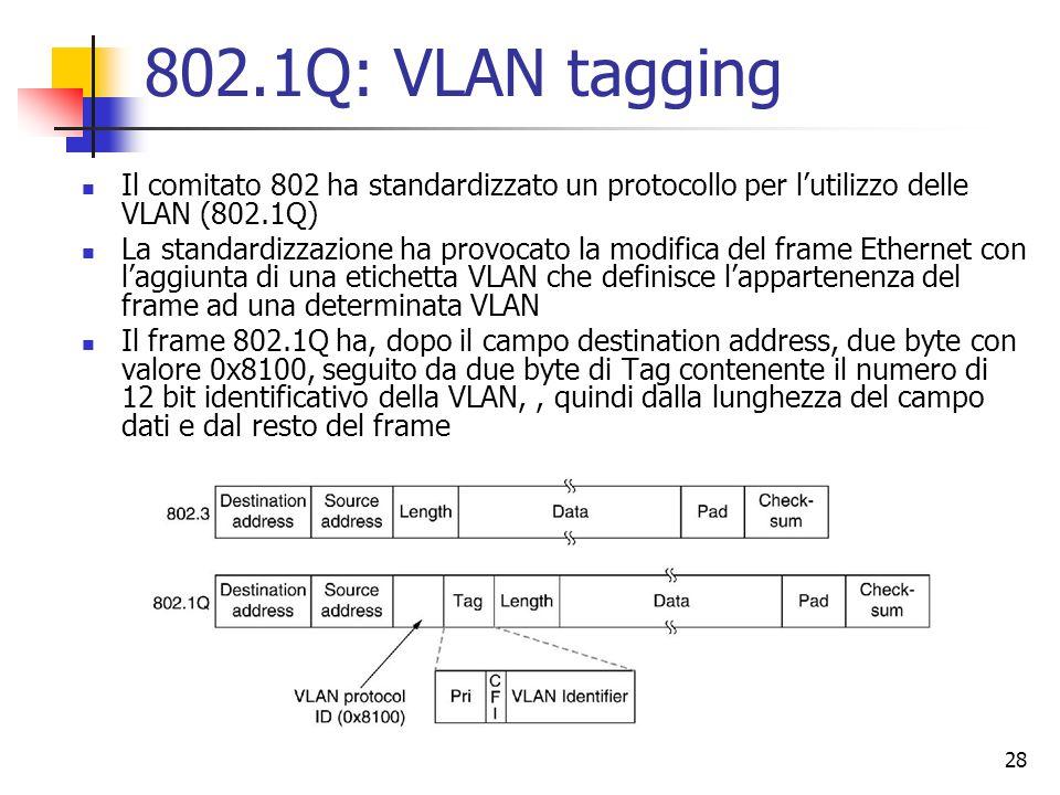 28 802.1Q: VLAN tagging Il comitato 802 ha standardizzato un protocollo per l'utilizzo delle VLAN (802.1Q) La standardizzazione ha provocato la modifica del frame Ethernet con l'aggiunta di una etichetta VLAN che definisce l'appartenenza del frame ad una determinata VLAN Il frame 802.1Q ha, dopo il campo destination address, due byte con valore 0x8100, seguito da due byte di Tag contenente il numero di 12 bit identificativo della VLAN,, quindi dalla lunghezza del campo dati e dal resto del frame