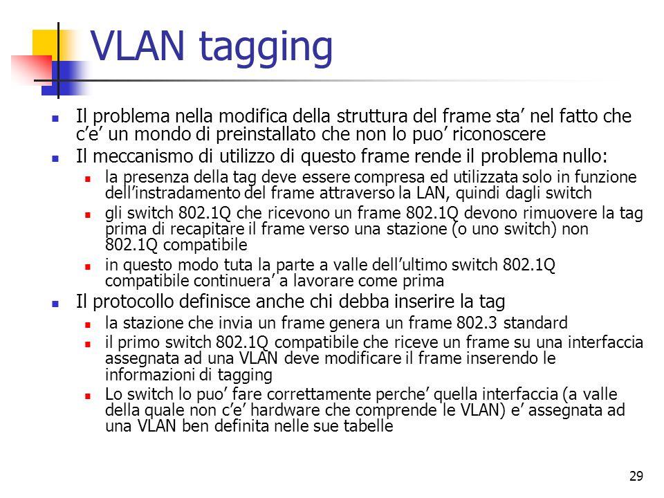 29 VLAN tagging Il problema nella modifica della struttura del frame sta' nel fatto che c'e' un mondo di preinstallato che non lo puo' riconoscere Il meccanismo di utilizzo di questo frame rende il problema nullo: la presenza della tag deve essere compresa ed utilizzata solo in funzione dell'instradamento del frame attraverso la LAN, quindi dagli switch gli switch 802.1Q che ricevono un frame 802.1Q devono rimuovere la tag prima di recapitare il frame verso una stazione (o uno switch) non 802.1Q compatibile in questo modo tuta la parte a valle dell'ultimo switch 802.1Q compatibile continuera' a lavorare come prima Il protocollo definisce anche chi debba inserire la tag la stazione che invia un frame genera un frame 802.3 standard il primo switch 802.1Q compatibile che riceve un frame su una interfaccia assegnata ad una VLAN deve modificare il frame inserendo le informazioni di tagging Lo switch lo puo' fare correttamente perche' quella interfaccia (a valle della quale non c'e' hardware che comprende le VLAN) e' assegnata ad una VLAN ben definita nelle sue tabelle