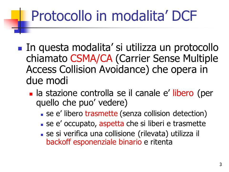 3 Protocollo in modalita' DCF In questa modalita' si utilizza un protocollo chiamato CSMA/CA (Carrier Sense Multiple Access Collision Avoidance) che opera in due modi la stazione controlla se il canale e' libero (per quello che puo' vedere) se e' libero trasmette (senza collision detection) se e' occupato, aspetta che si liberi e trasmette se si verifica una collisione (rilevata) utilizza il backoff esponenziale binario e ritenta