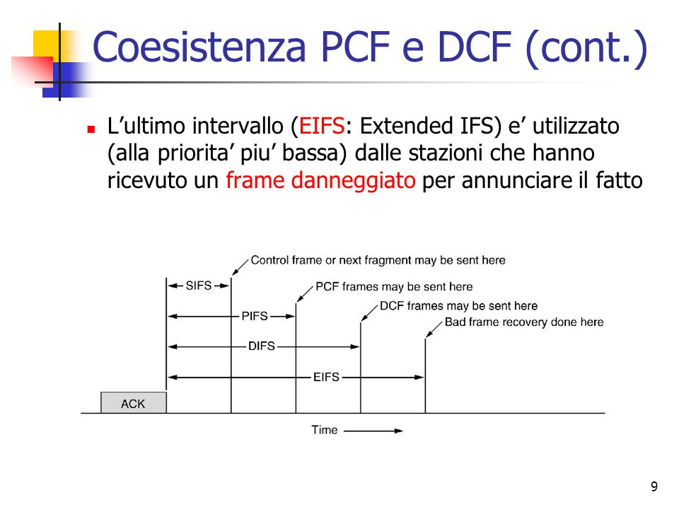 9 Coesistenza PCF e DCF (cont.) L'ultimo intervallo (EIFS: Extended IFS) e' utilizzato (alla priorita' piu' bassa) dalle stazioni che hanno ricevuto un frame danneggiato per annunciare il fatto