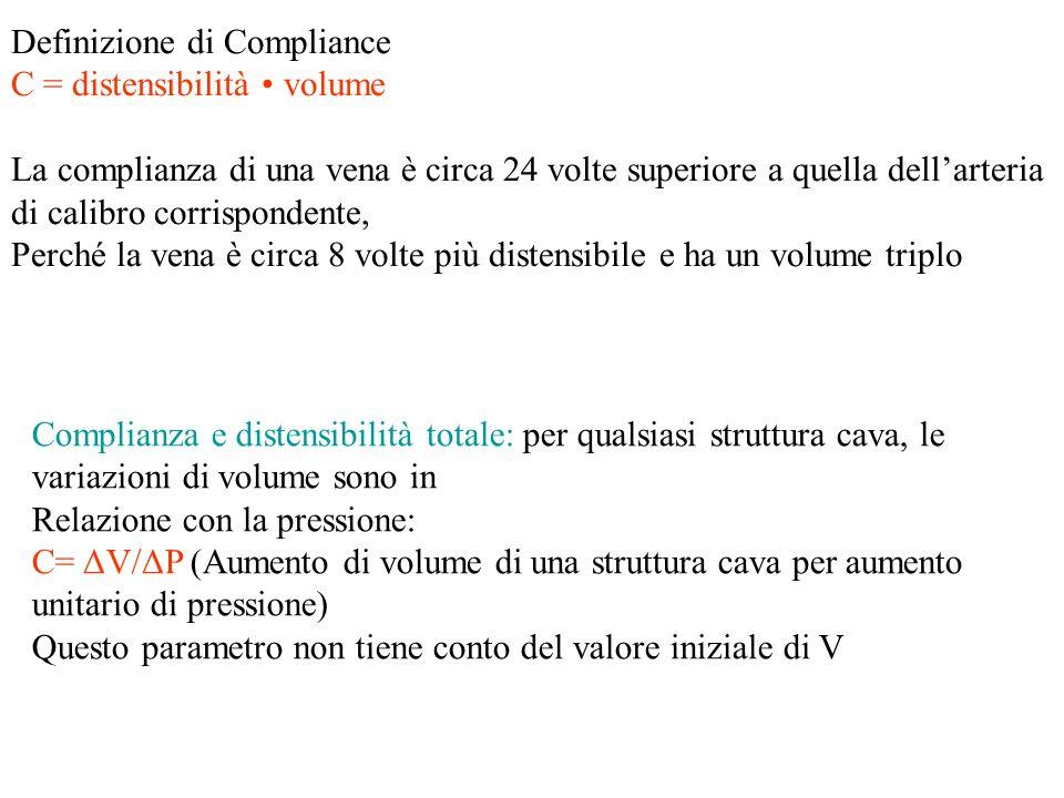 Definizione di Compliance C = distensibilità volume La complianza di una vena è circa 24 volte superiore a quella dell'arteria di calibro corrisponden