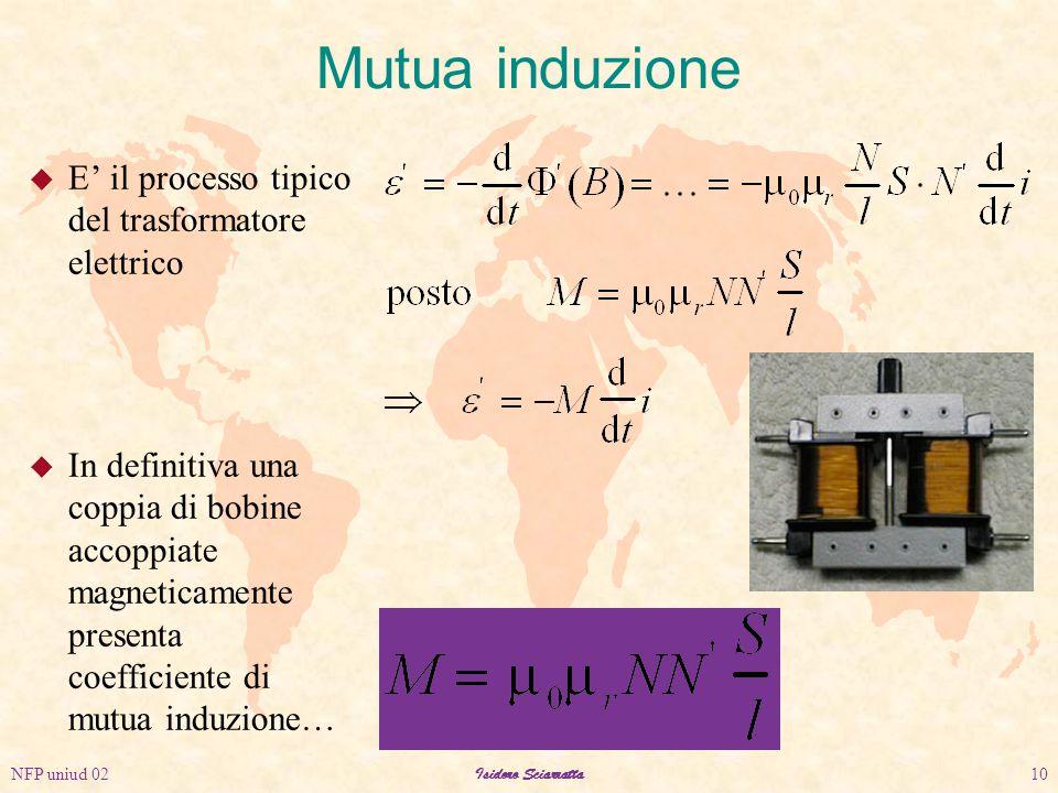 NFP uniud 02Isidoro Sciarratta10 Mutua induzione u E' il processo tipico del trasformatore elettrico u In definitiva una coppia di bobine accoppiate magneticamente presenta coefficiente di mutua induzione…