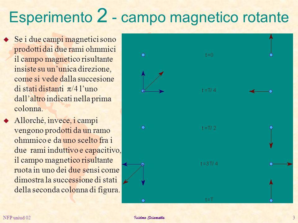 NFP uniud 02Isidoro Sciarratta3 Esperimento 2 - campo magnetico rotante u Se i due campi magnetici sono prodotti dai due rami ohmmici il campo magnetico risultante insiste su un'unica direzione, come si vede dalla succesione di stati distanti π/4 l'uno dall'altro indicati nella prima colonna.