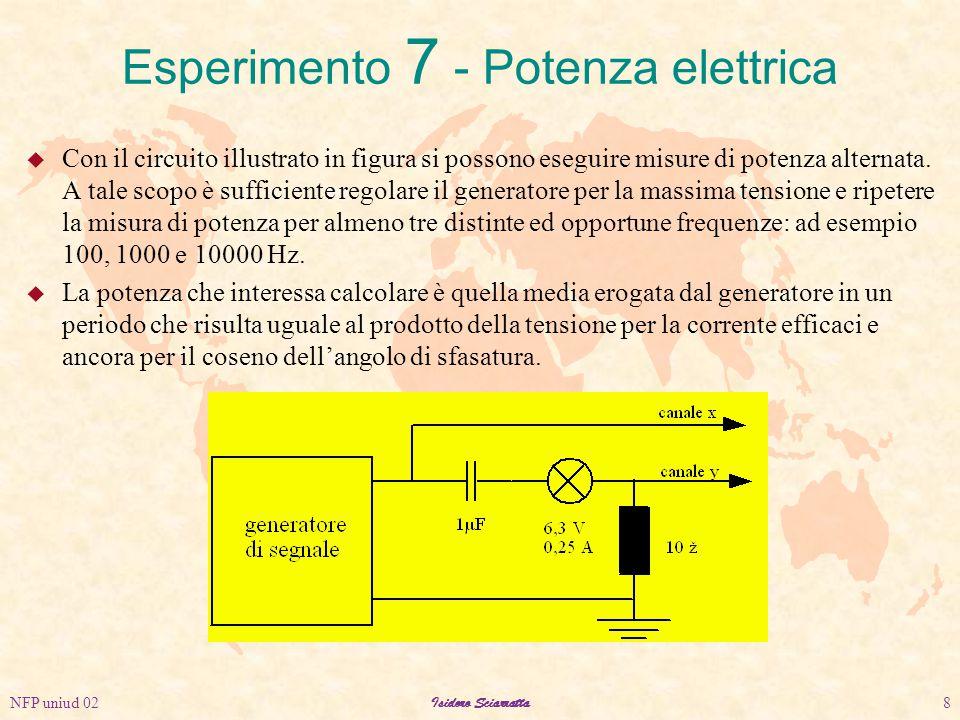 NFP uniud 02Isidoro Sciarratta8 u Con il circuito illustrato in figura si possono eseguire misure di potenza alternata.