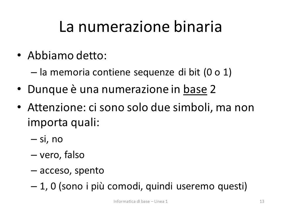 La numerazione binaria Abbiamo detto: – la memoria contiene sequenze di bit (0 o 1) Dunque è una numerazione in base 2 Attenzione: ci sono solo due si