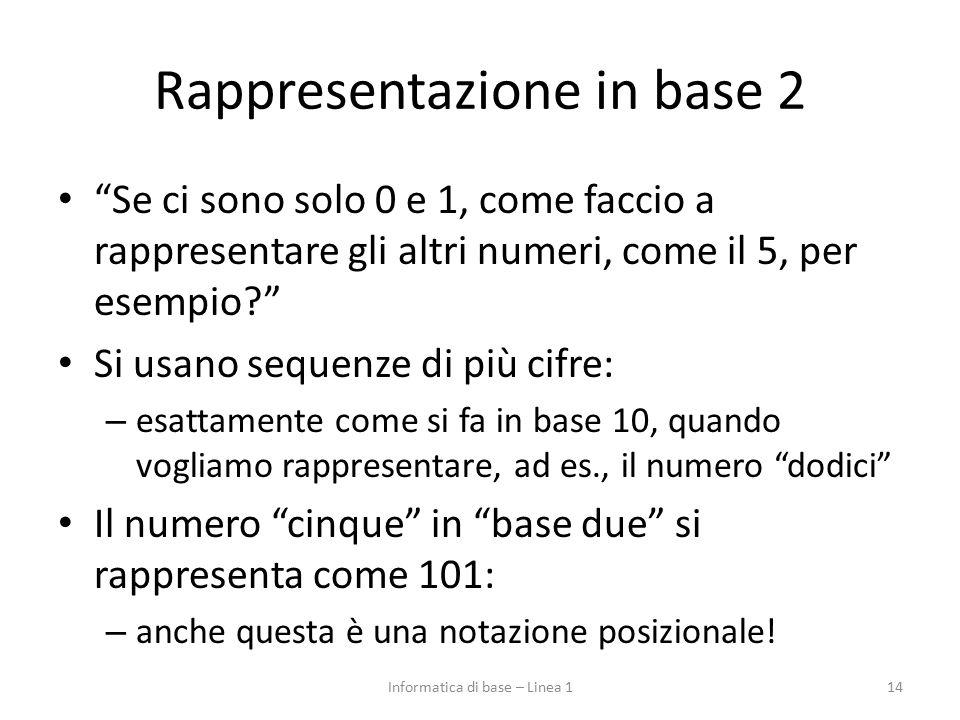 """Rappresentazione in base 2 """"Se ci sono solo 0 e 1, come faccio a rappresentare gli altri numeri, come il 5, per esempio?"""" Si usano sequenze di più cif"""