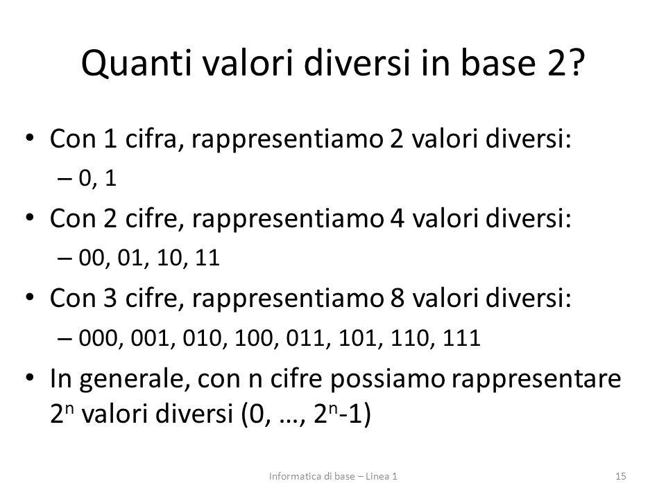 Quanti valori diversi in base 2? Con 1 cifra, rappresentiamo 2 valori diversi: – 0, 1 Con 2 cifre, rappresentiamo 4 valori diversi: – 00, 01, 10, 11 C