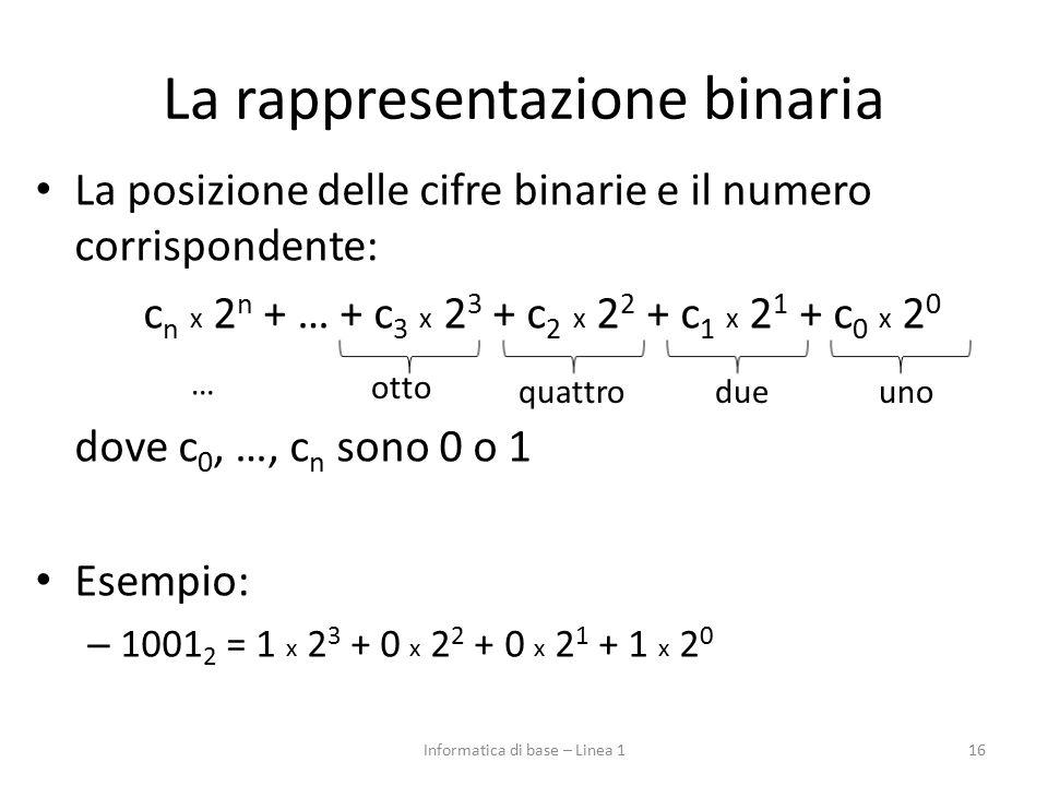 La rappresentazione binaria La posizione delle cifre binarie e il numero corrispondente: c n x 2 n + … + c 3 x 2 3 + c 2 x 2 2 + c 1 x 2 1 + c 0 x 2 0