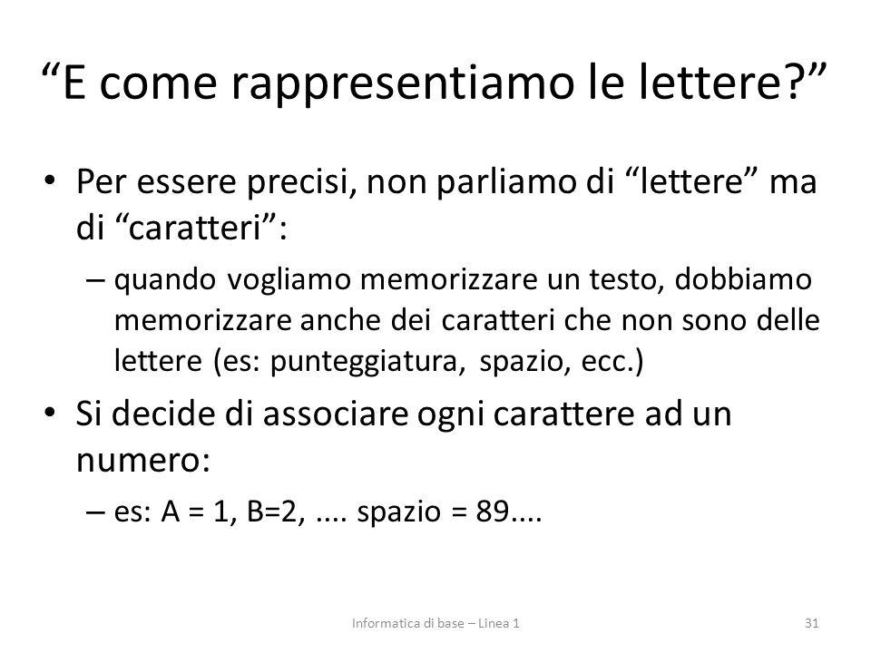 """""""E come rappresentiamo le lettere?"""" Per essere precisi, non parliamo di """"lettere"""" ma di """"caratteri"""": – quando vogliamo memorizzare un testo, dobbiamo"""