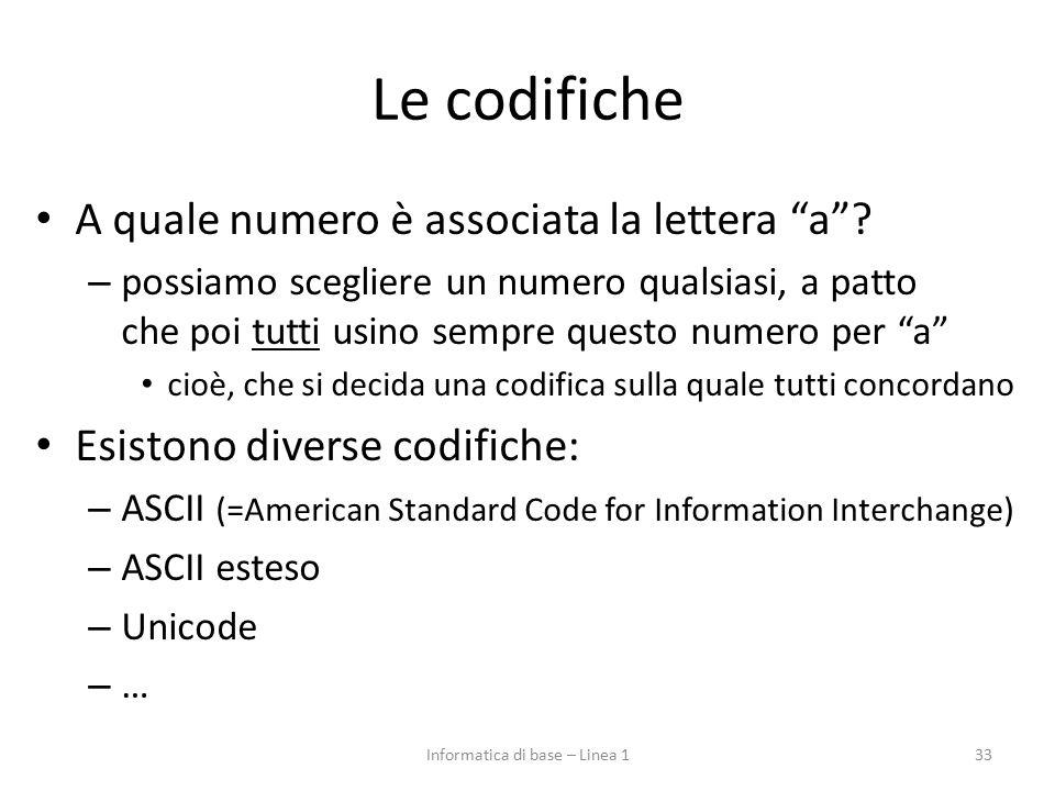 """Le codifiche A quale numero è associata la lettera """"a""""? – possiamo scegliere un numero qualsiasi, a patto che poi tutti usino sempre questo numero per"""