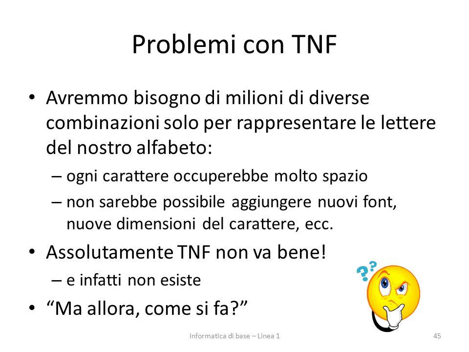 Problemi con TNF Avremmo bisogno di milioni di diverse combinazioni solo per rappresentare le lettere del nostro alfabeto: – ogni carattere occuperebb