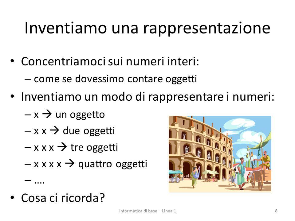 Inventiamo una rappresentazione Concentriamoci sui numeri interi: – come se dovessimo contare oggetti Inventiamo un modo di rappresentare i numeri: –