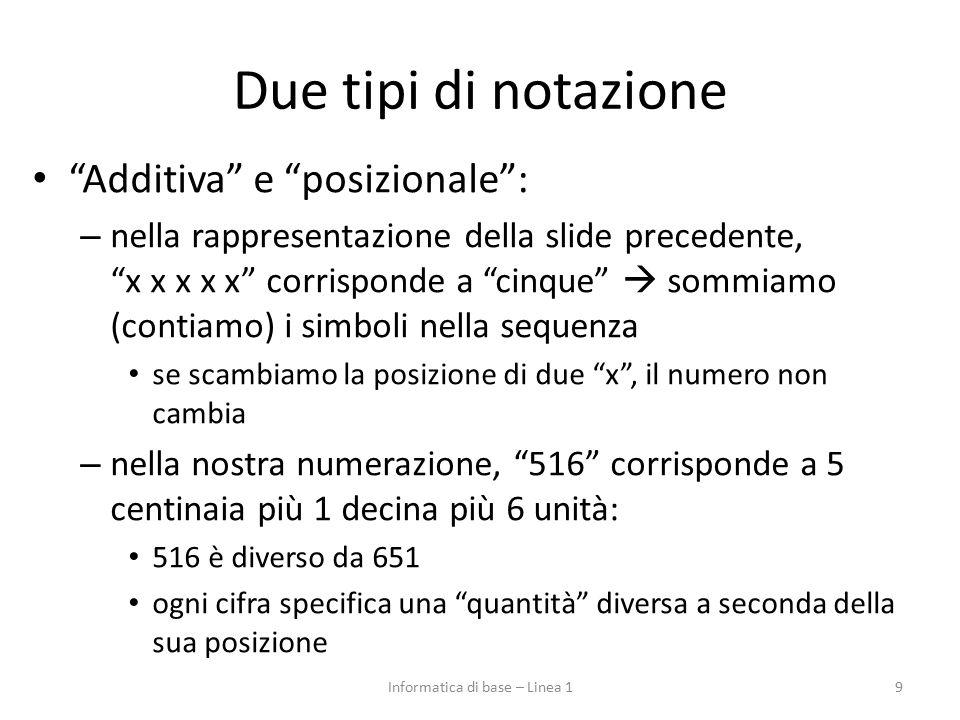 """Due tipi di notazione """"Additiva"""" e """"posizionale"""": – nella rappresentazione della slide precedente, """"x x x x x"""" corrisponde a """"cinque""""  sommiamo (cont"""