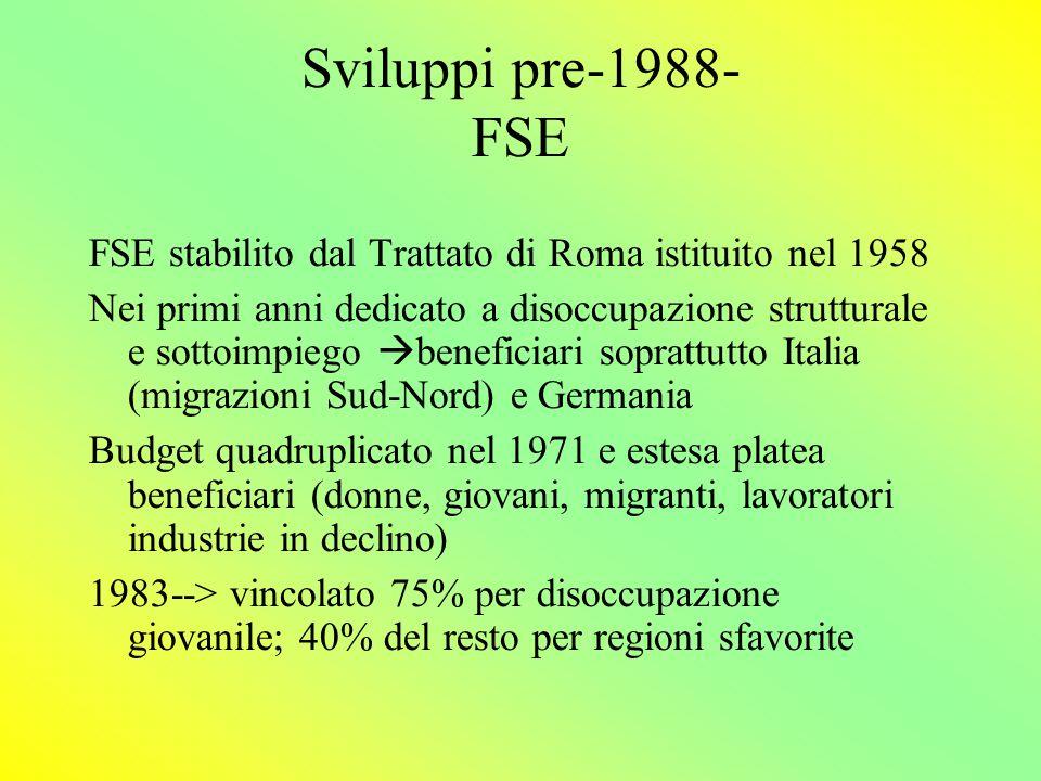 Riforma del 1975 Solo nel 1973 viene lanciata una vera politica regionale con la creazione del Fondo Europeo per lo Sviluppo Regionale (FESR).