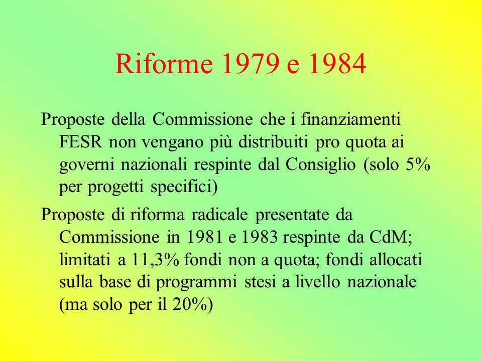 La riforma del 1988: il contesto Accesso alla CE dei paesi dell'Europa del Sud a più basso livello di sviluppo Rischio che la costruzione del mercato unico esasperi il divario tra le regioni più ricche e le regioni più povere Coesione incluso come obiettivo nell'AU