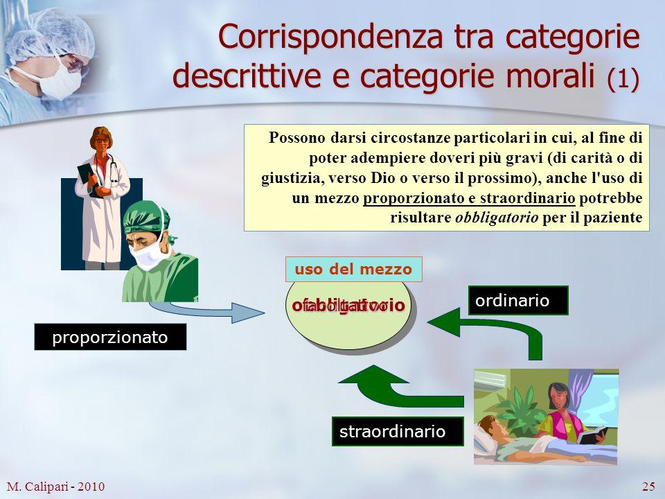 M. Calipari - 201025 Corrispondenza tra categorie descrittive e categorie morali (1) proporzionato straordinario obbligatoriofacoltativo Possono darsi
