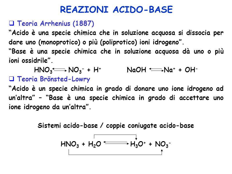 """REAZIONI ACIDO-BASE  Teoria Arrhenius (1887) """"Acido è una specie chimica che in soluzione acquosa si dissocia per dare uno (monoprotico) o più (polip"""
