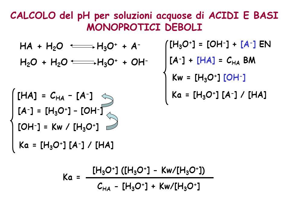 CALCOLO del pH per soluzioni acquose di ACIDI E BASI MONOPROTICI DEBOLI HA + H 2 O H 3 O + + A - H 2 O + H 2 O H 3 O + + OH - [H 3 O + ] = [OH - ] + [
