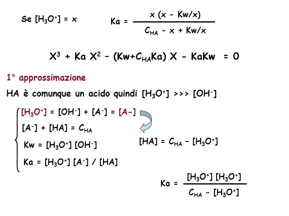 x (x - Kw/x) C HA - x + Kw/x Ka = Se [H 3 O + ] = x X 3 + Ka X 2 – (Kw+C HA Ka) X - KaKw = 0 1° approssimazione HA è comunque un acido quindi [H 3 O +
