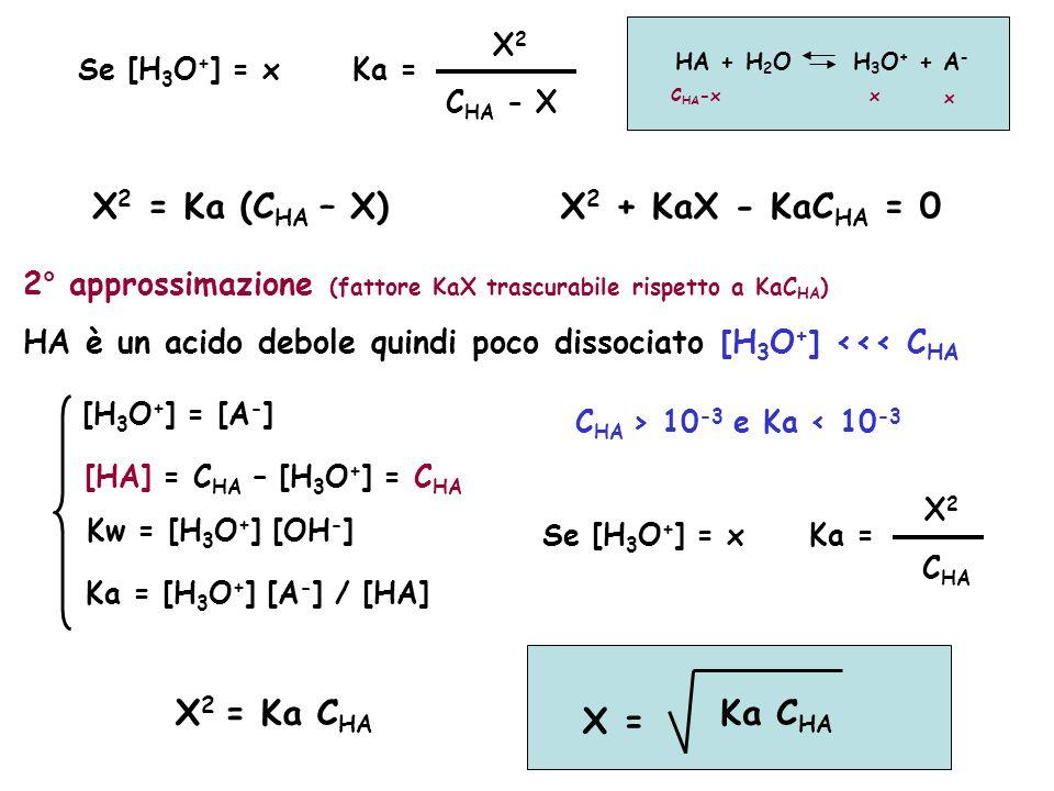 X2X2 C HA - X Ka =Se [H 3 O + ] = x X 2 = Ka (C HA – X)X 2 + KaX - KaC HA = 0 2° approssimazione (fattore KaX trascurabile rispetto a KaC HA ) HA è un