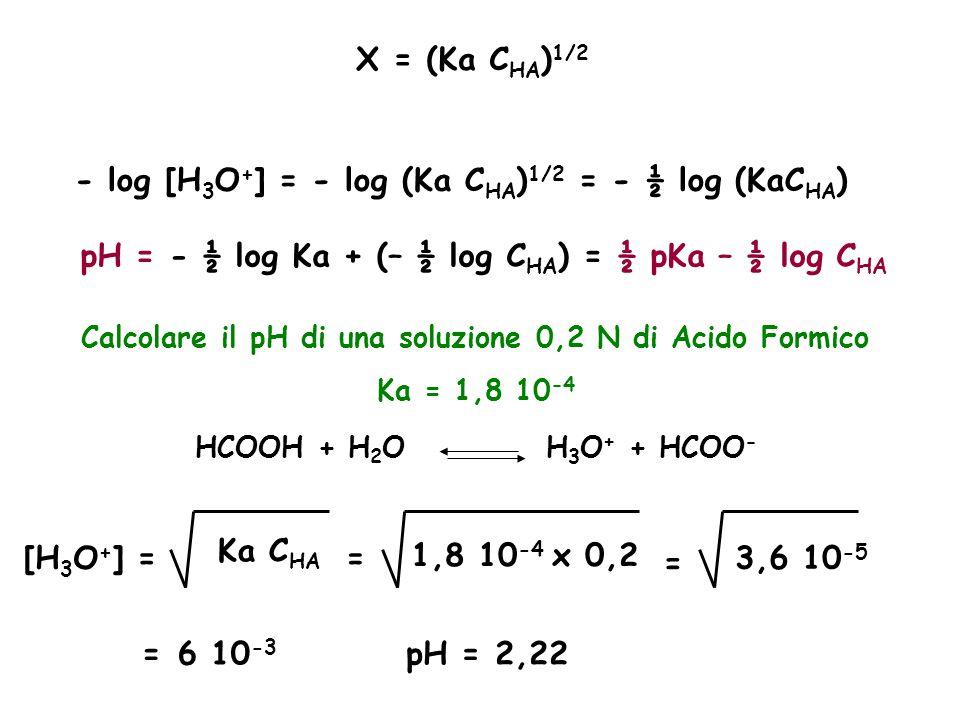 X = (Ka C HA ) 1/2 - log [H 3 O + ] = - log (Ka C HA ) 1/2 = - ½ log (KaC HA ) pH = - ½ log Ka + (– ½ log C HA ) = ½ pKa – ½ log C HA Calcolare il pH