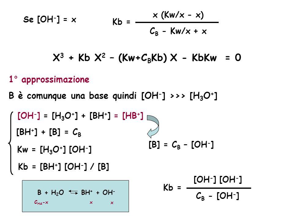 Se [OH - ] = x x (Kw/x - x) C B - Kw/x + x Kb = X 3 + Kb X 2 – (Kw+C B Kb) X - KbKw = 0 1° approssimazione B è comunque una base quindi [OH - ] >>> [H