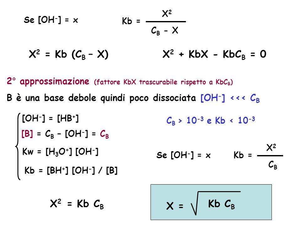 X2X2 C B - X Kb = Se [OH - ] = x X 2 = Kb (C B – X)X 2 + KbX - KbC B = 0 2° approssimazione (fattore KbX trascurabile rispetto a KbC B ) B è una base