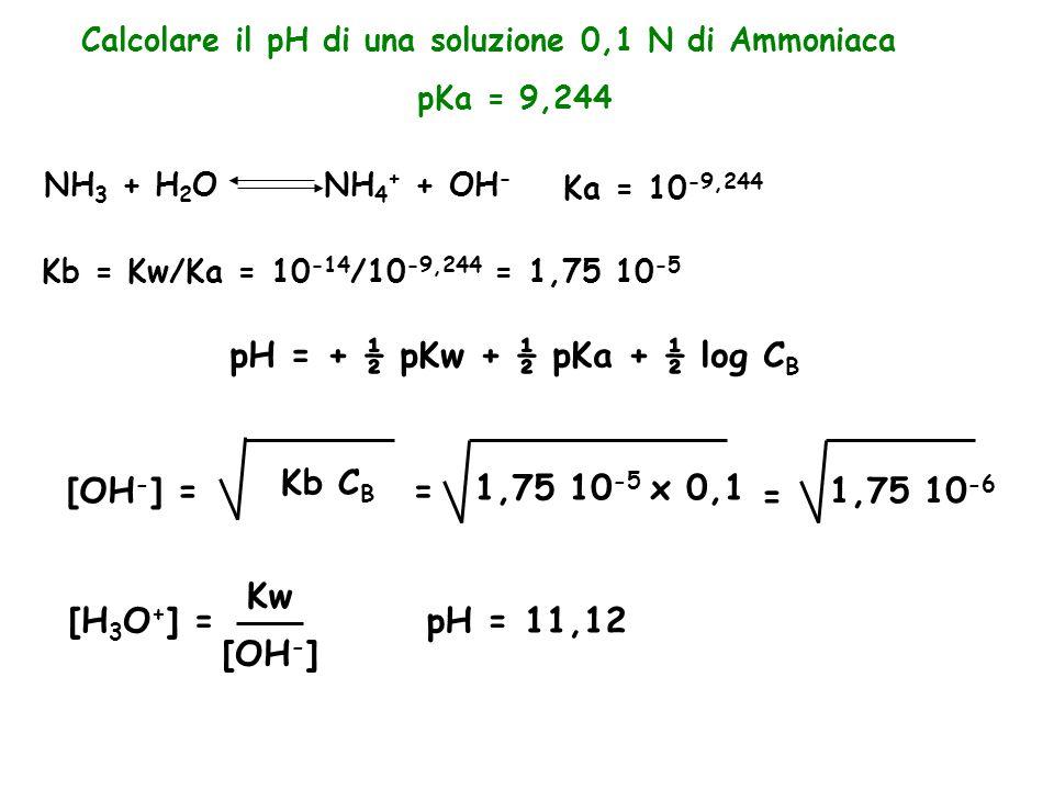 Calcolare il pH di una soluzione 0,1 N di Ammoniaca pKa = 9,244 NH 3 + H 2 O NH 4 + + OH - Ka = 10 -9,244 Kb = Kw/Ka = 10 -14 /10 -9,244 = 1,75 10 -5