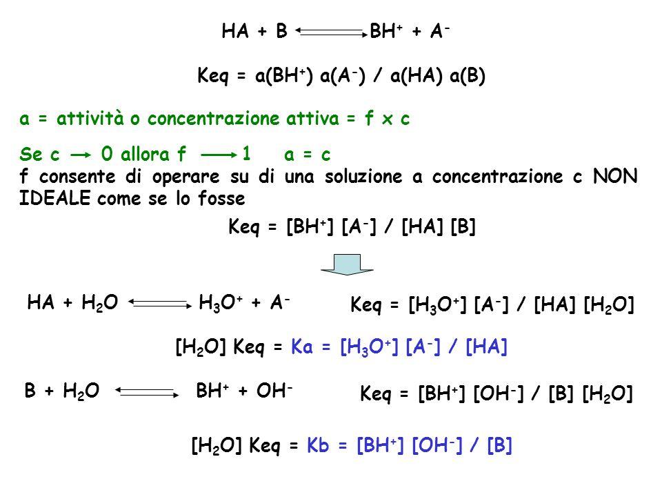 HA + H 2 O H 3 O + + A - HA + B BH + + A - Keq = a(BH + ) a(A - ) / a(HA) a(B) a = attività o concentrazione attiva = f x c Se c 0 allora f 1a = c f c