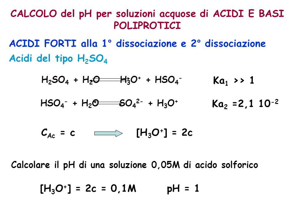 CALCOLO del pH per soluzioni acquose di ACIDI E BASI POLIPROTICI ACIDI FORTI alla 1° dissociazione e 2° dissociazione Acidi del tipo H 2 SO 4 H 2 SO 4