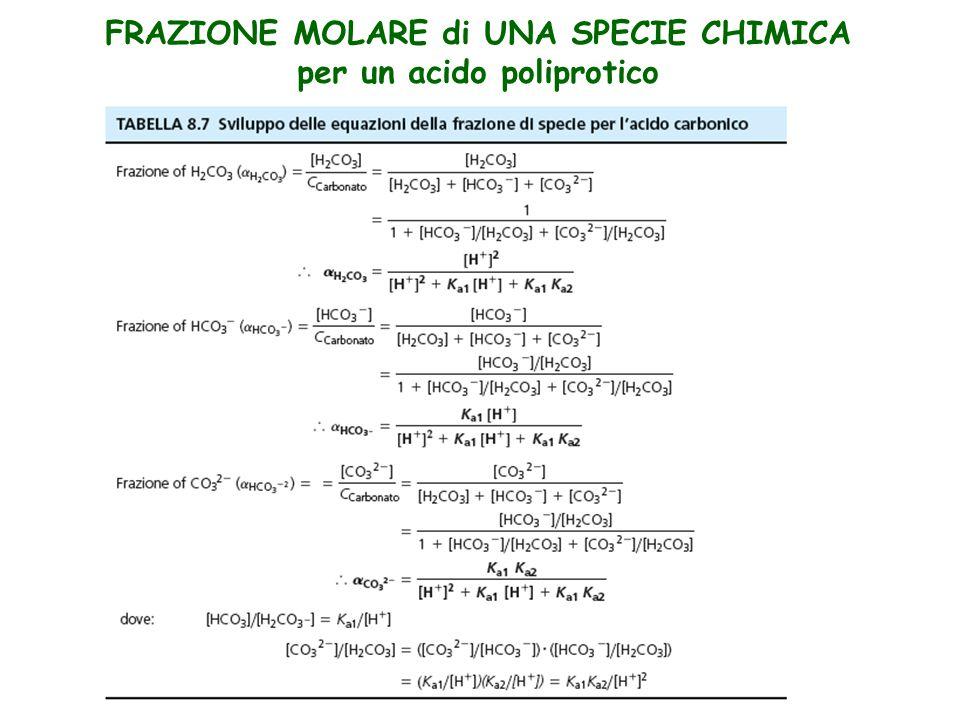 FRAZIONE MOLARE di UNA SPECIE CHIMICA per un acido poliprotico