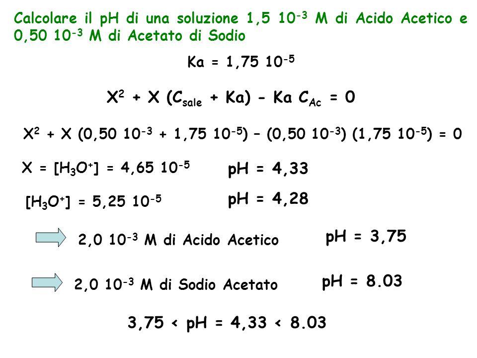 Calcolare il pH di una soluzione 1,5 10 -3 M di Acido Acetico e 0,50 10 -3 M di Acetato di Sodio Ka = 1,75 10 -5 X 2 + X (C sale + Ka) - Ka C Ac = 0 X