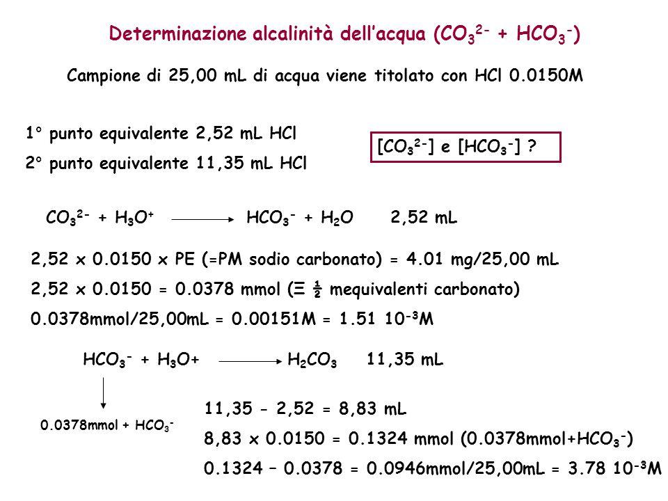Determinazione alcalinità dell'acqua (CO 3 2- + HCO 3 - ) Campione di 25,00 mL di acqua viene titolato con HCl 0.0150M 1° punto equivalente 2,52 mL HC