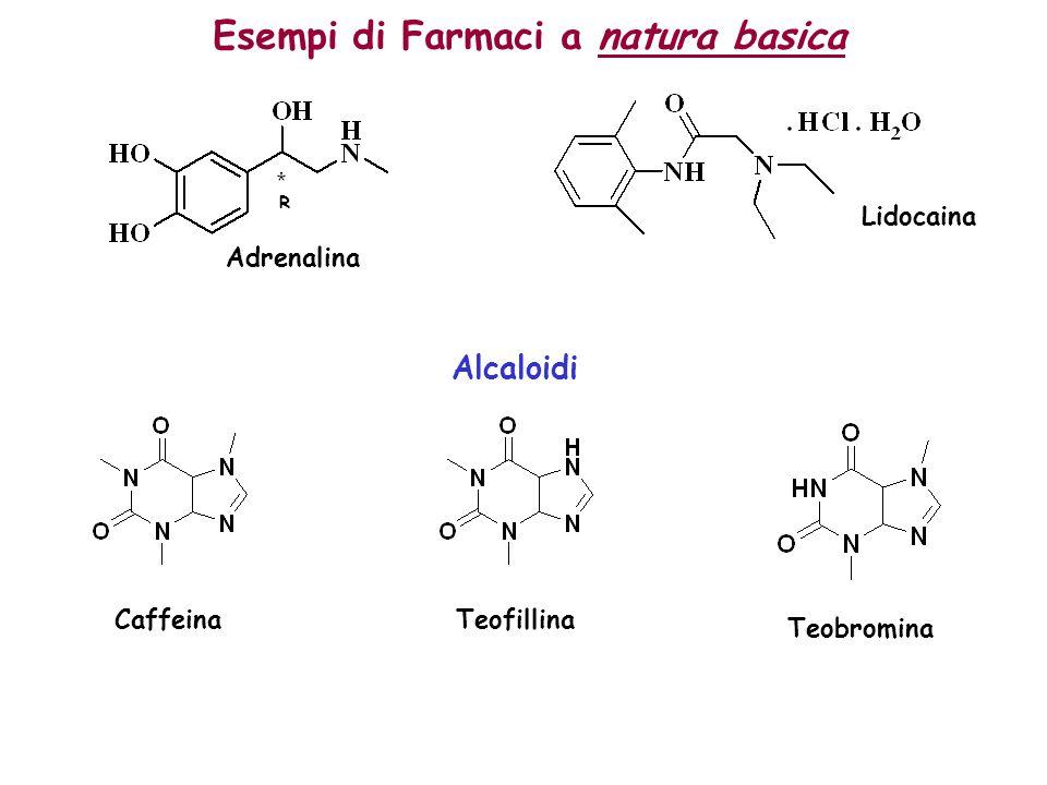 Esempi di Farmaci a natura basica Adrenalina Lidocaina Alcaloidi CaffeinaTeofillina Teobromina R