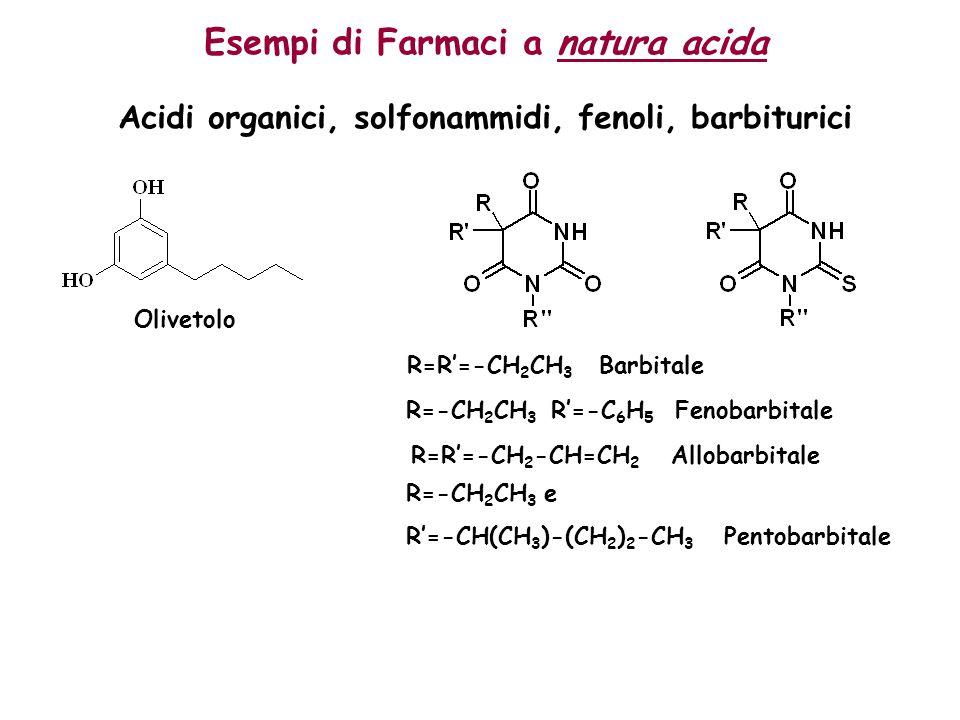 Esempi di Farmaci a natura acida Acidi organici, solfonammidi, fenoli, barbiturici Olivetolo R=R'=-CH 2 CH 3 Barbitale R=R'=-CH 2 -CH=CH 2 Allobarbita