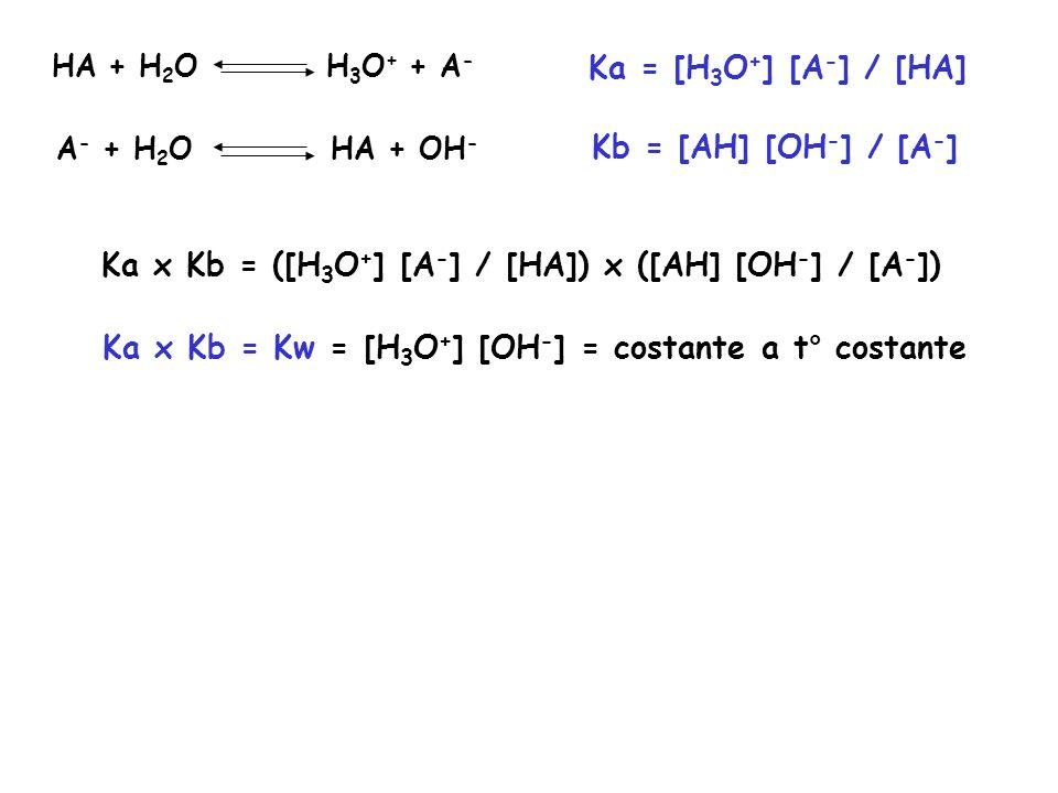 HA + H 2 O H 3 O + + A - Ka = [H 3 O + ] [A - ] / [HA] A - + H 2 O HA + OH - Kb = [AH] [OH - ] / [A - ] Ka x Kb = ([H 3 O + ] [A - ] / [HA]) x ([AH] [