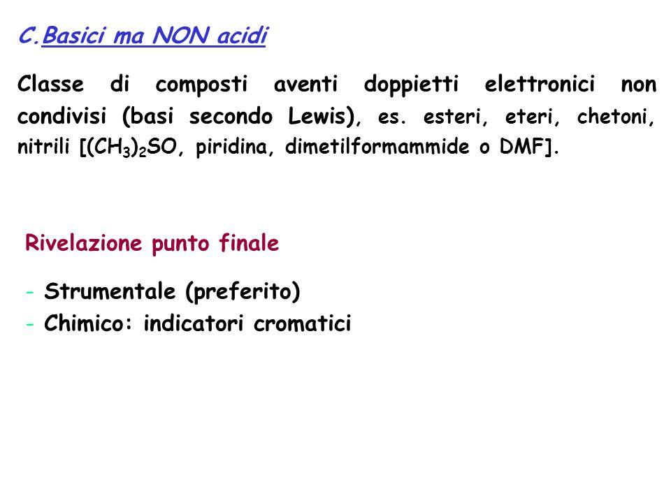 C.Basici ma NON acidi Classe di composti aventi doppietti elettronici non condivisi (basi secondo Lewis), es. esteri, eteri, chetoni, nitrili [(CH 3 )
