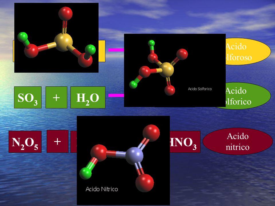 H 2 SO 3 Acido solforoso SO 2 +H2OH2O SO 3 +H2OH2O H 2 SO 4 Acido solforico 2HNO 3 Acido nitrico N2O5N2O5 + H2OH2O