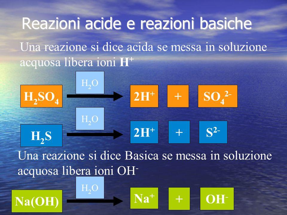 Reazioni acide e reazioni basiche Una reazione si dice acida se messa in soluzione acquosa libera ioni H + H 2 SO 4 H2OH2O 2H + + S 2- 2H + SO 4 2- +