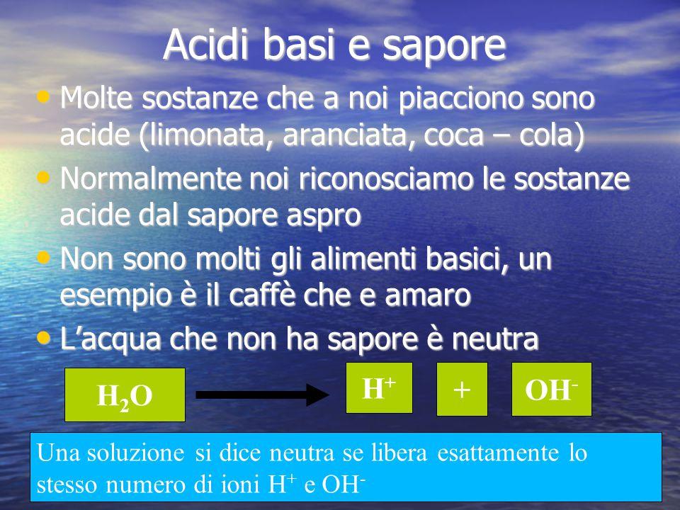 Acidi basi e sapore Molte sostanze che a noi piacciono sono acide (limonata, aranciata, coca – cola) Molte sostanze che a noi piacciono sono acide (li