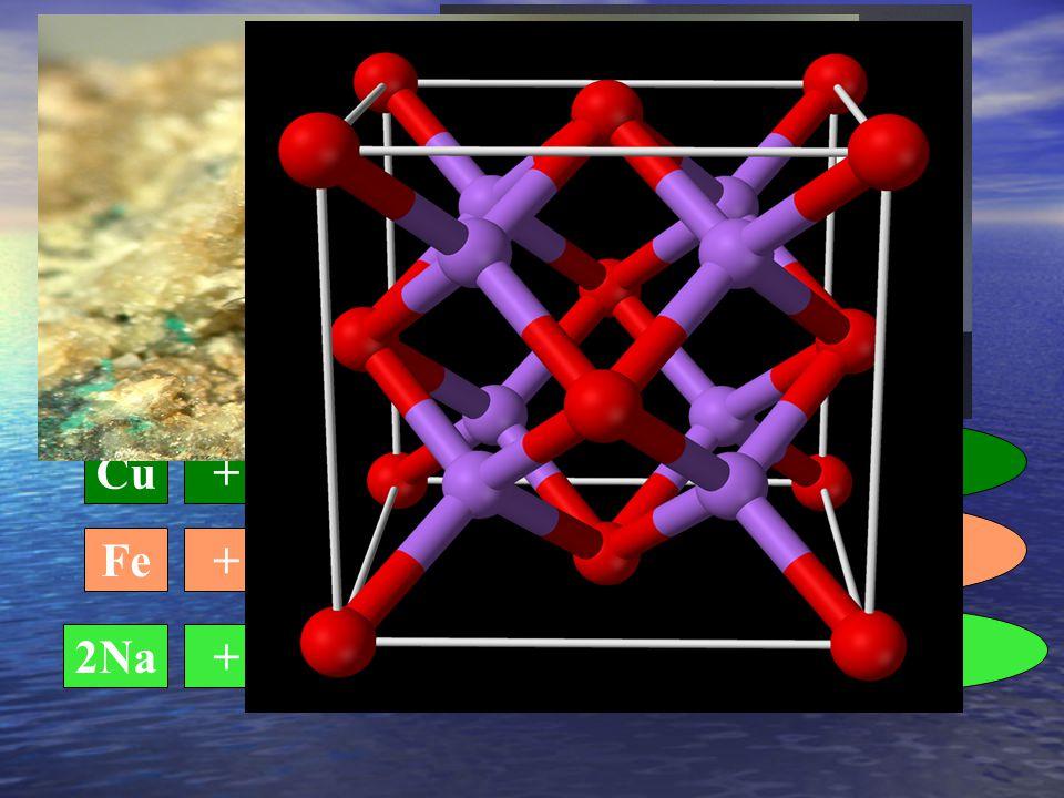 Gli Ossidi Gli ossidi derivano dalla reazione di un metallo con l'ossigeno (reazione di ossidazione) Gli ossidi derivano dalla reazione di un metallo