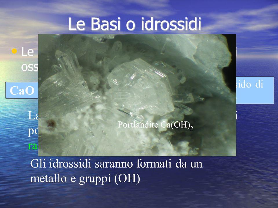 Le Basi o idrossidi Le basi si ottengono facendo reagire gli ossidi con l'acqua Le basi si ottengono facendo reagire gli ossidi con l'acqua CaO+H2OH2O