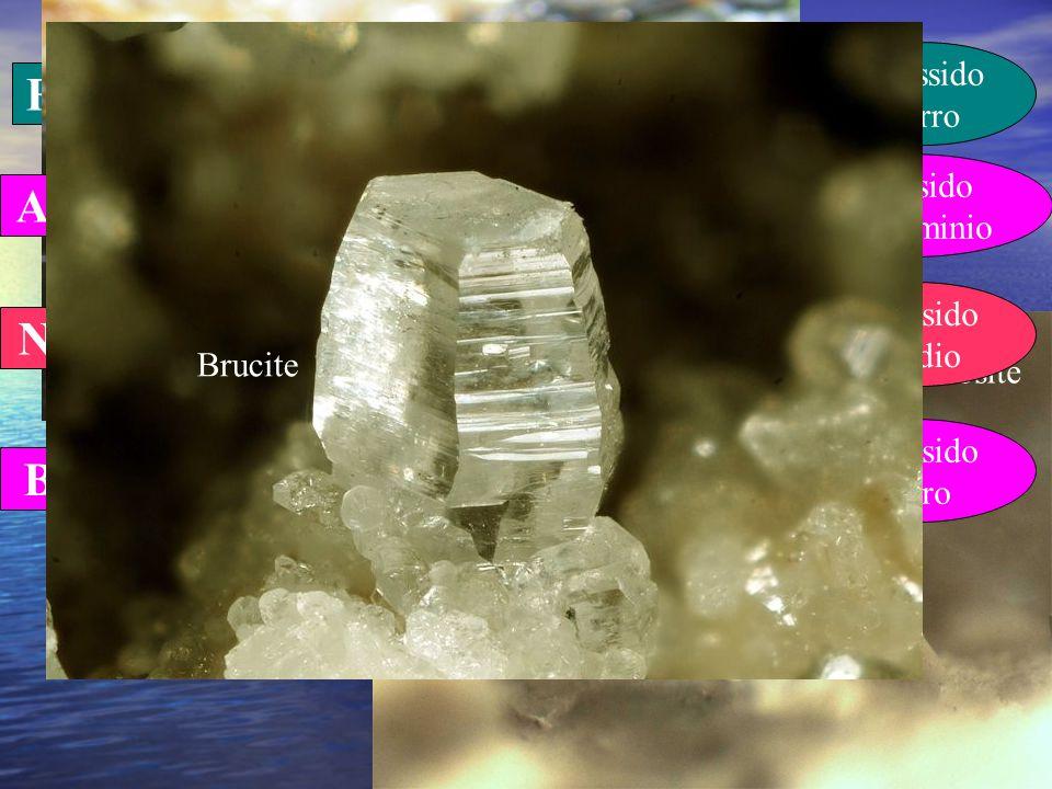 FeO+H2OH2OFe(OH) 2 Idrossido di ferro Bernalite Al 2 O 3 + 3H 2 O 2Al(OH) 3 Idrossido di alluminio Gibsite Na 2 O +H2OH2O 2Na(OH) Idrossido di sodio