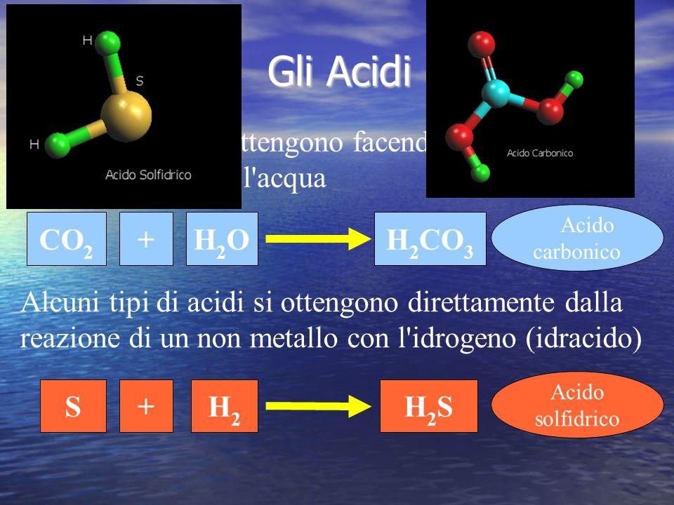 Gli Acidi Gli acidi si ottengono facendo reagire un anidride con l'acqua CO 2 +H2OH2OH 2 CO 3 Acido carbonico Alcuni tipi di acidi si ottengono dirett