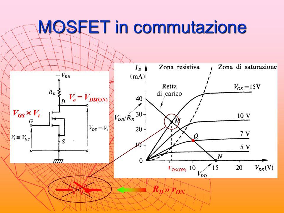 MOSFET in commutazione V GS > V t V GS < V t V o = V DS(ON) V o = V DD V DS(ON) R D » r ON