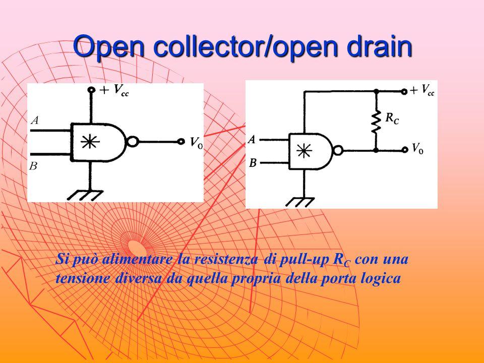 Open collector/open drain Si può alimentare la resistenza di pull-up R C con una tensione diversa da quella propria della porta logica